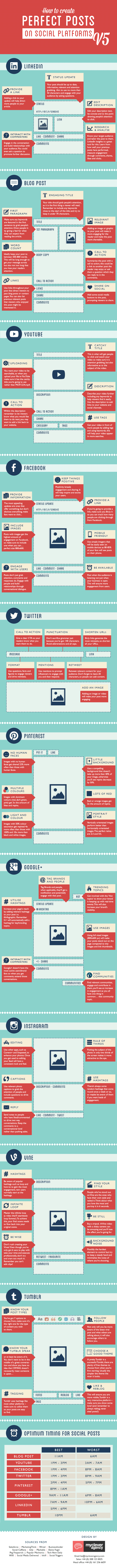 How-to-create-perfect-posts-on-social-media
