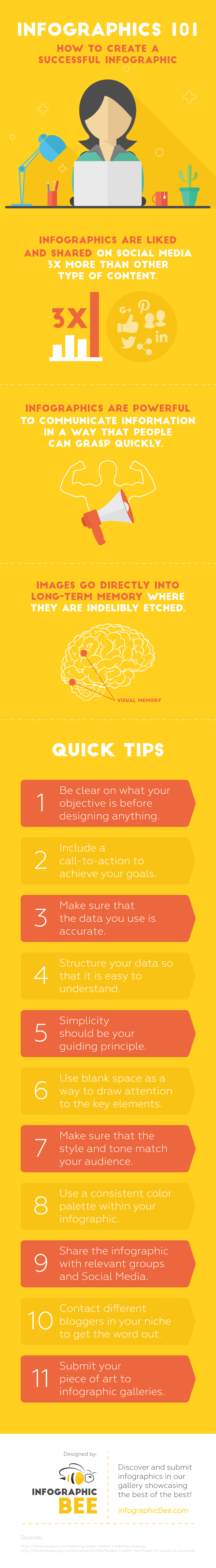 How to Create the Perfect Infographic Infographic